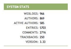 blog_stats_1107.png