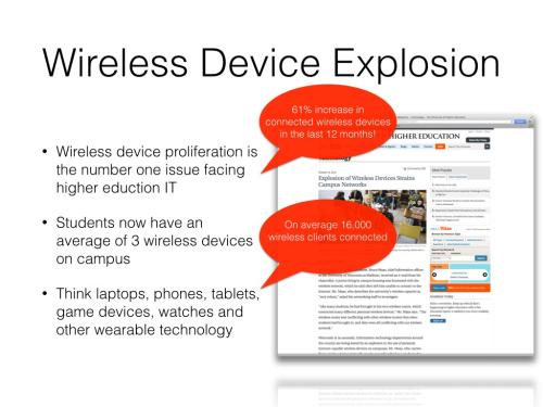 Wireless-1i6esg6
